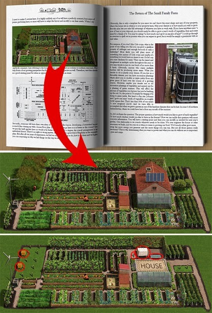 Our New Book - The Self-Sufficient Backyard: For the ...